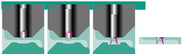 Semi Hollow Rivets Semi Tubular Riveting Tox